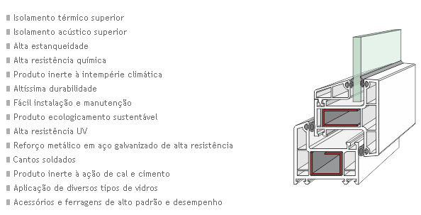 vantagens-esquadria-pvc